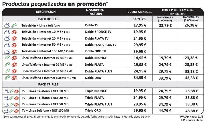 Residencial en promoción PTV Telecom ahorrame.com
