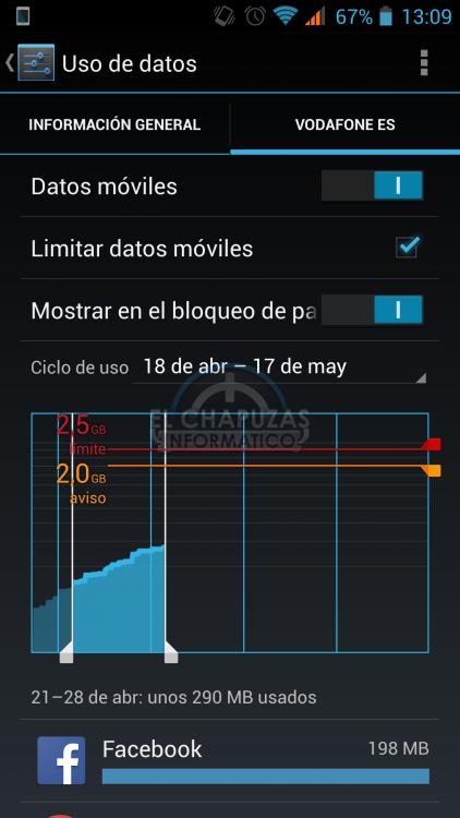 datos que necesitas en el móvil