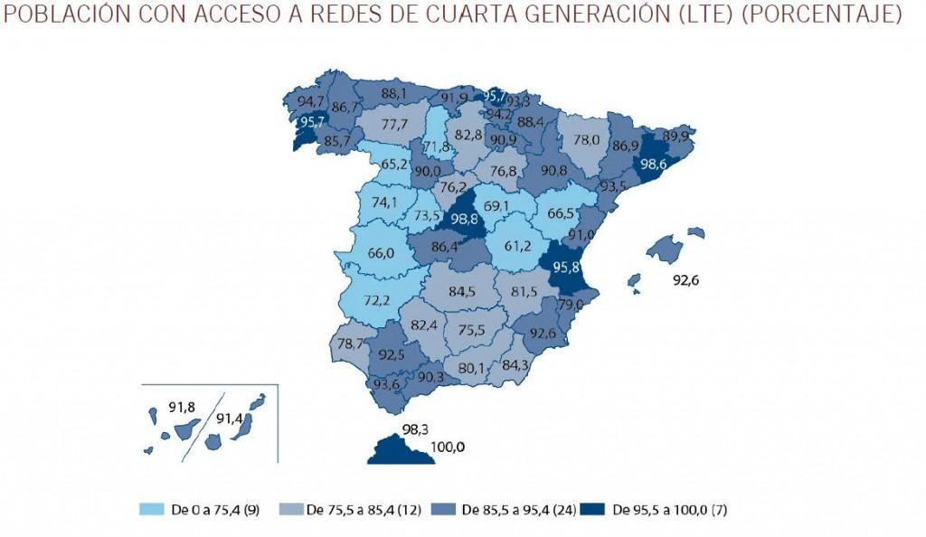 4G en España