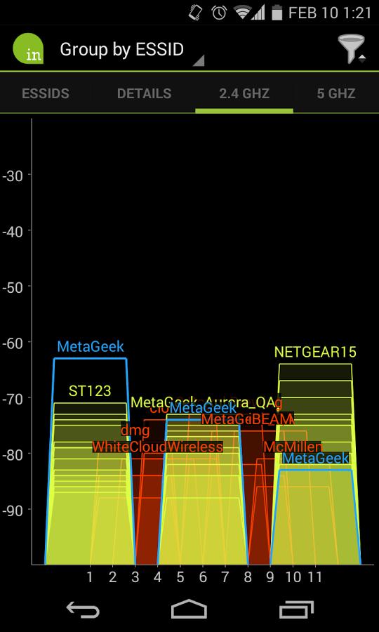 extensores wifi