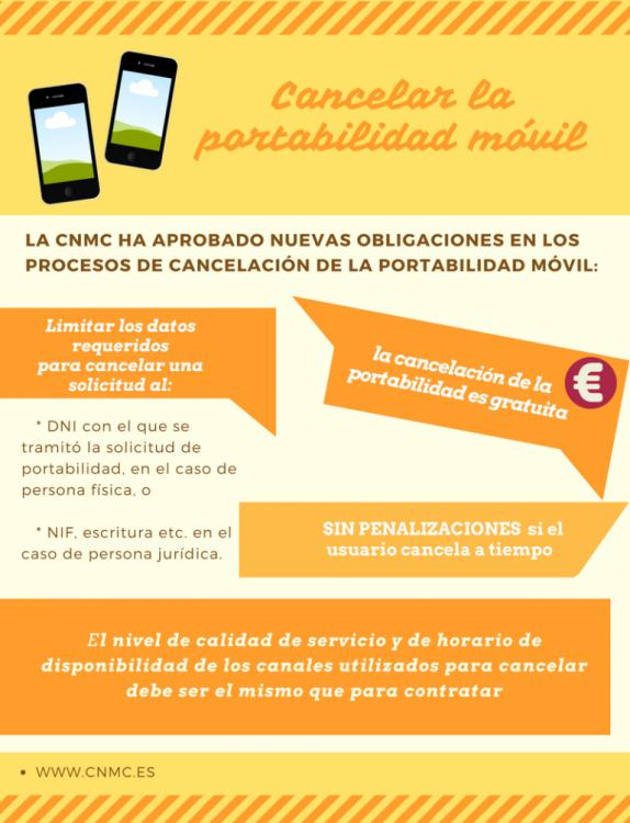 portabilidad móvil
